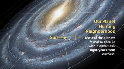 How much of our one galaxy has been studied so far
