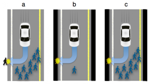 typical illustration of the self-driving car's false dilemma