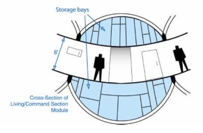 tank interior cross-section